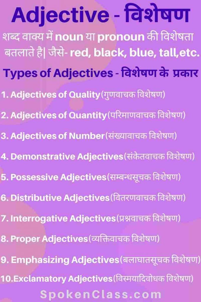 Adjective charts in hindi