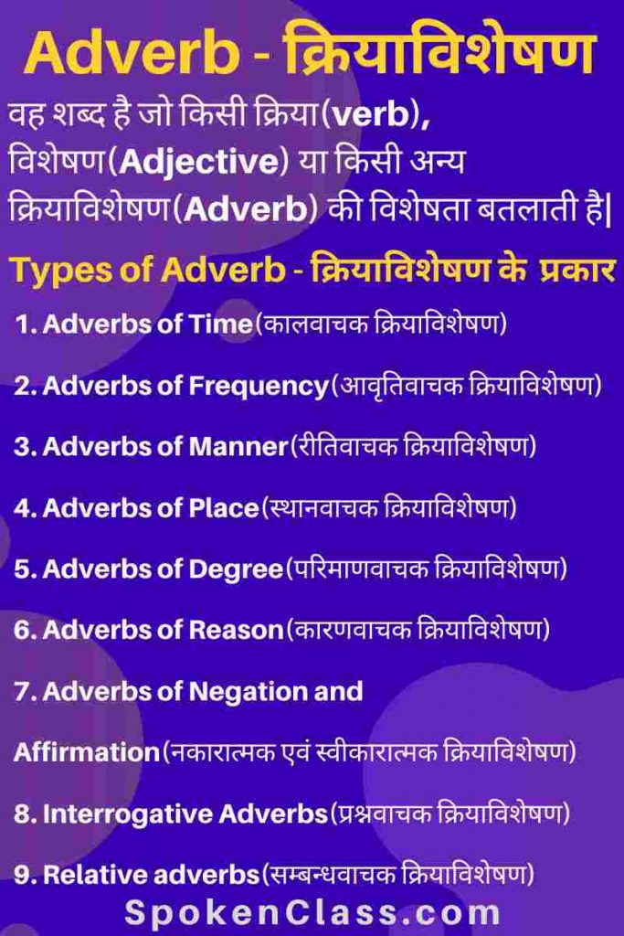 Chart of adverb and its types in hindi