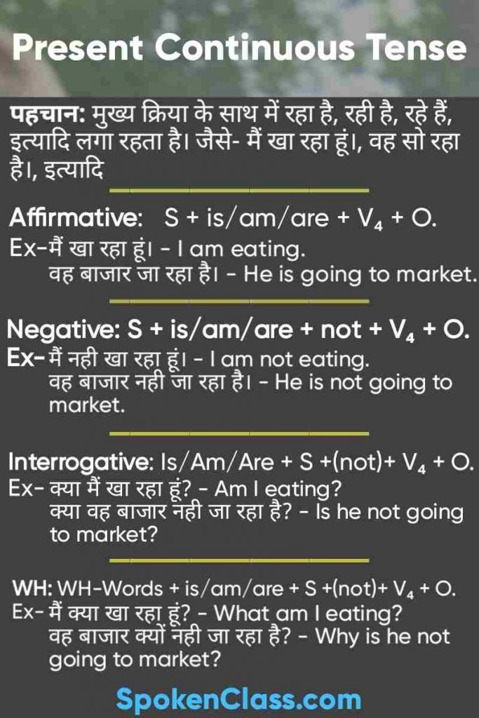 Present  Continuous Tense Chart in Hindi