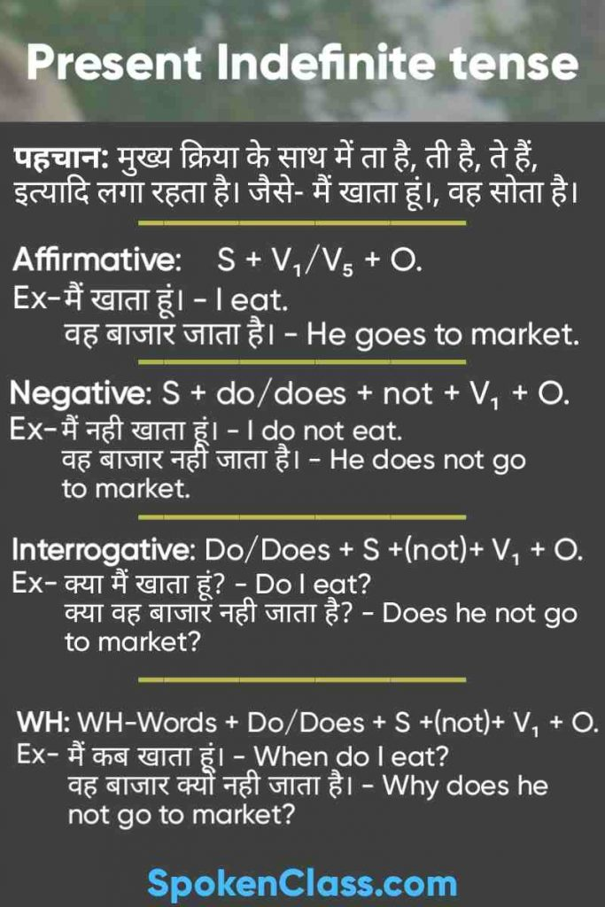 Present indefinite tense Chart in Hindi