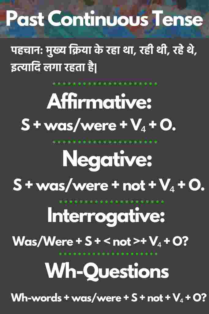Past Continuous Tense Chart in Hindi